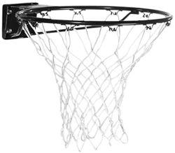 Spalding NBA Standard Rim Test